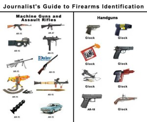 media-guide-firearms1-e1465859335250